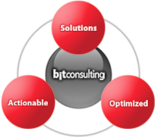 bitsconsulting Solutions Actionable Optimized
